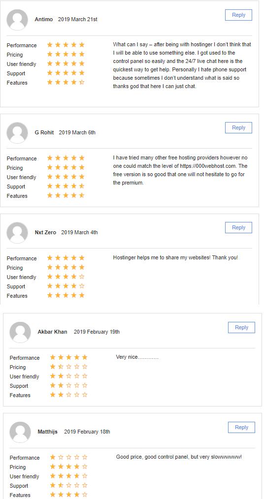 Hostinger India Reviews