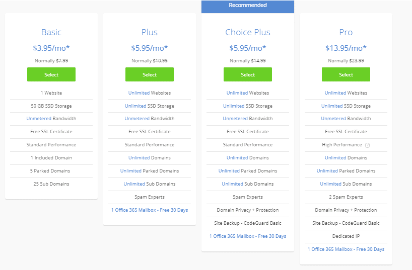 Bluehost Shared Web Hosting Features And Price