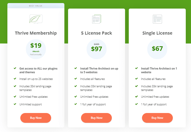 Thrive Architect Landing Page Builder Pricing